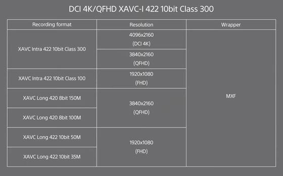 Sony FX6 Specs