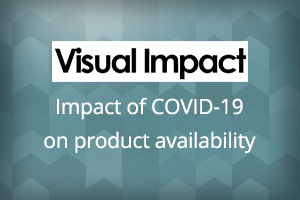 Impact of Covid on product availability