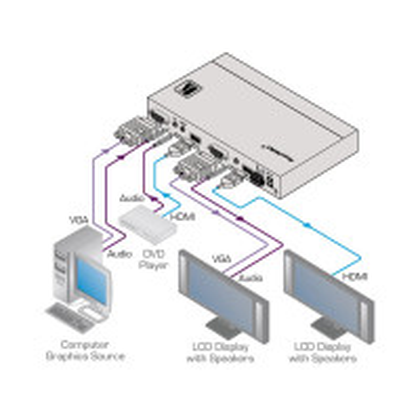 KRAMER VP-426 HDMI - Computer Graphics Video & HDTV ProScale™ Scaler